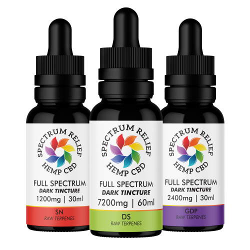 Spectrum Relief CBD Products | Lake Worth | Deerfield Beach | Florida